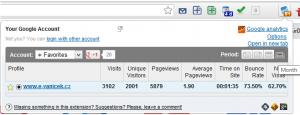 Zobrazení základních statistických údajů z GAnalytics po kliknutí